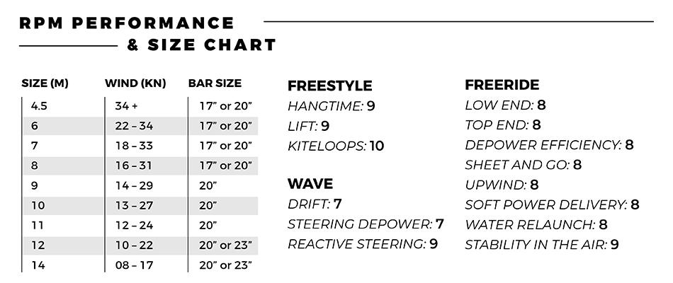 2019-ss-rpm-perfromance-chart1.jpg