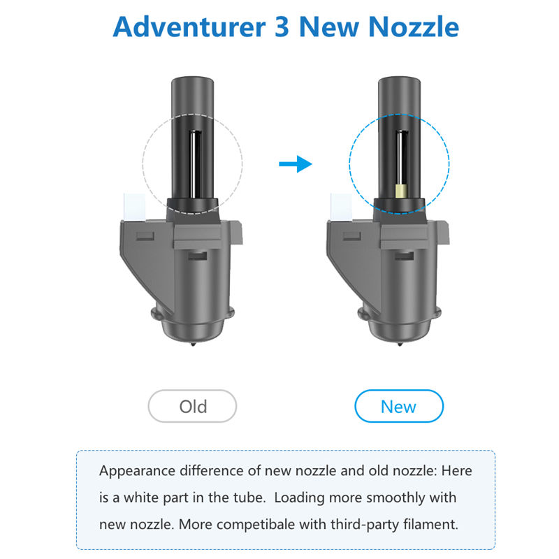 Flashforge nozzle assembly for Adventurer 3 - 3D Printing Canada