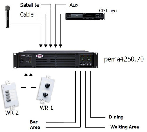 Ashly WR-1 Dual Control Wall Remote