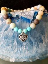 amazonite and turquoise