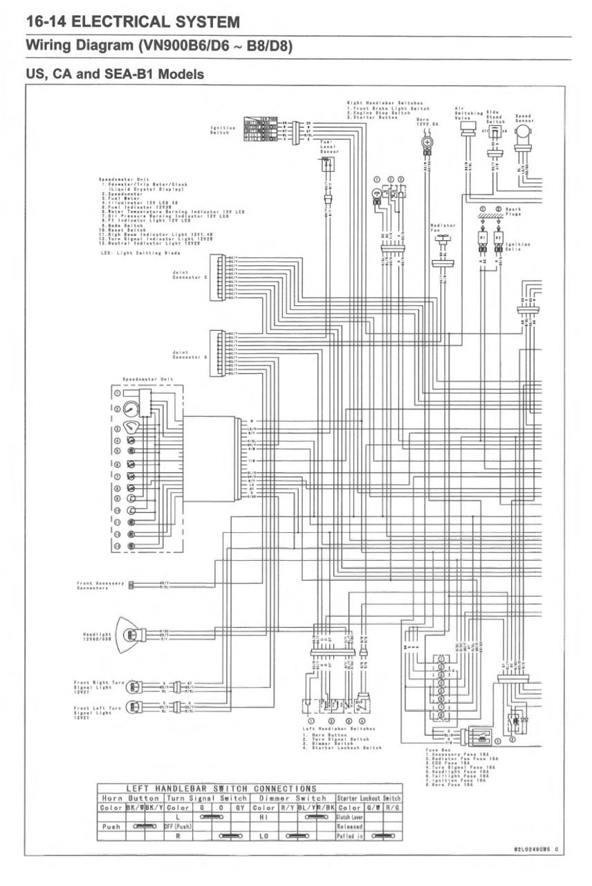 Kawasaki 2019 Vulcan 900 Classic LT Service Manual