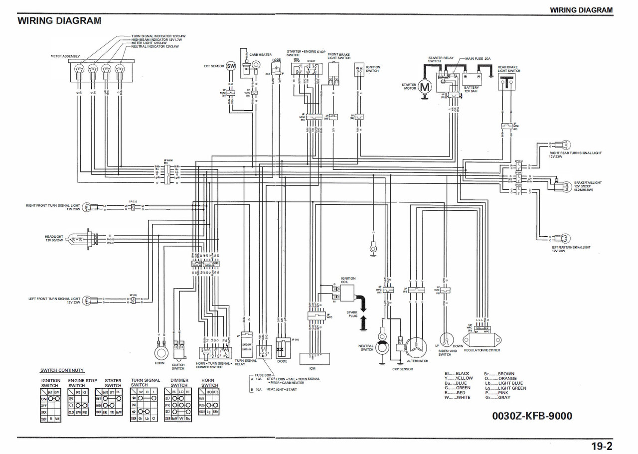 Honda 2008 CRF 230L Service Manual