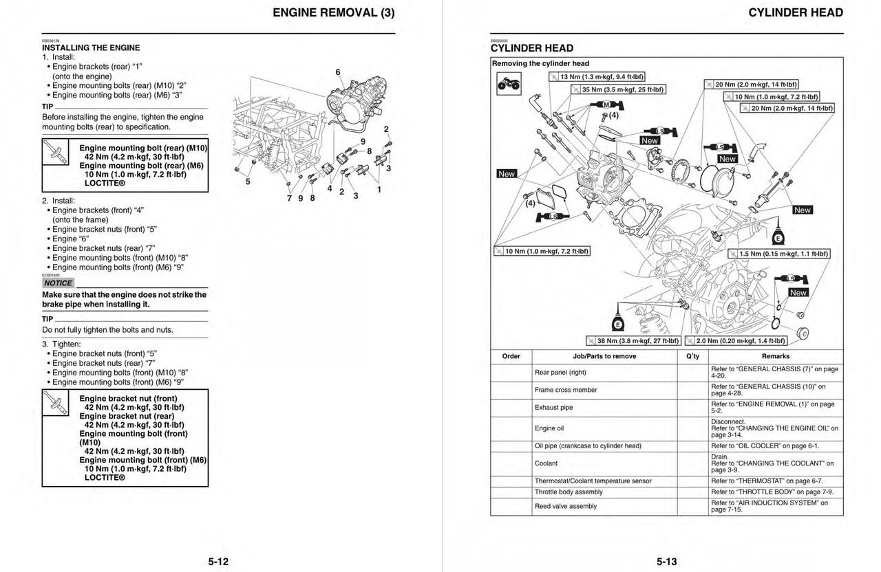 Yamaha 2016 Viking 700 Side-by-Side Service Manual