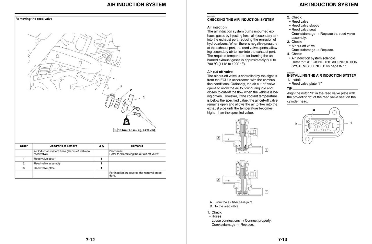 Yamaha 2016 Raptor 700R Service Manual