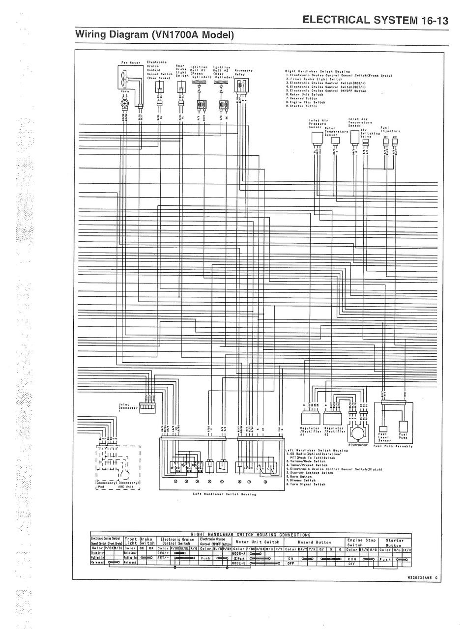 Kawasaki 2011 Vulcan 1700 Voyager ABS Service Manual