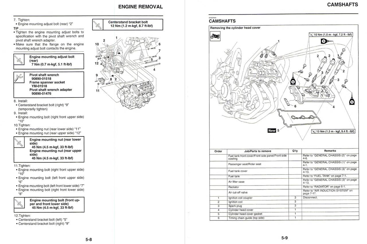 Yamaha 2015 FJ-09 Service Manual