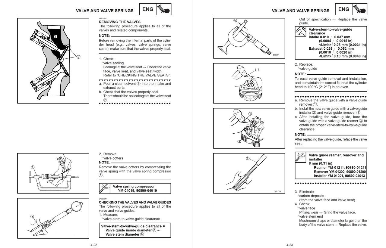 Yamaha 2005 XVS1100 Service Manual