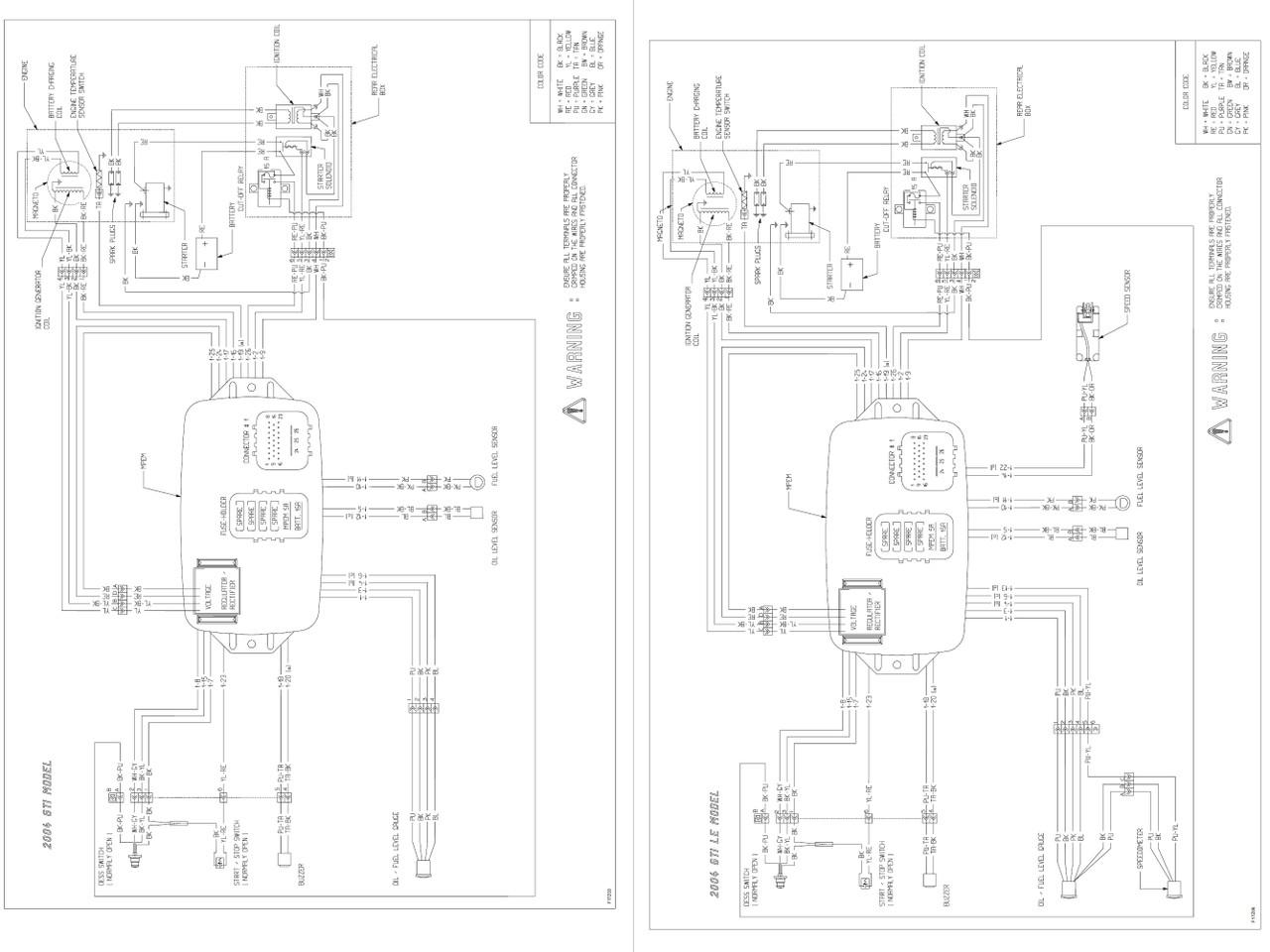 Sea-Doo 2004 GTI RFI LE Jetski Service Manual