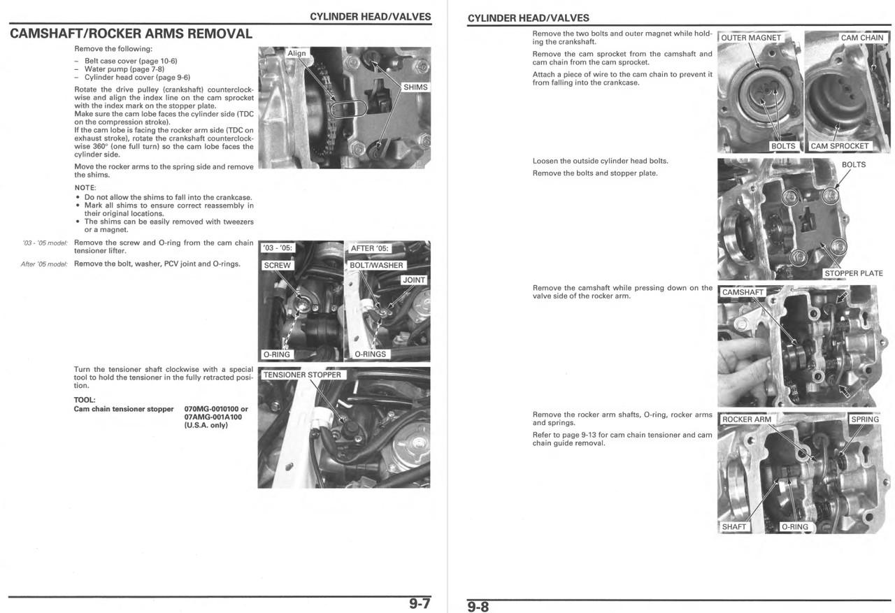 Honda 2004 NPS50 Scooter Service Manual