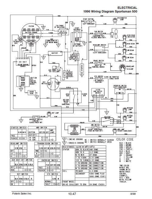 2005 polaris sportsman 500 wiring diagram polaris 1996 sportsman 500 atv service manual  1996 sportsman 500 atv service manual