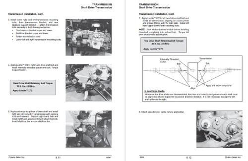 Polaris 1999 Sportsman 335 ATV Service Manual