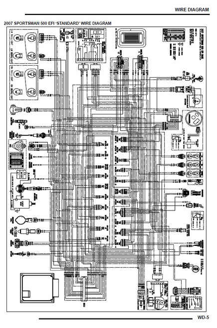 wiring diagram 2000 polaris scrambler 4x4 2007 polaris wiring diagram wiring diagram data  2007 polaris wiring diagram wiring