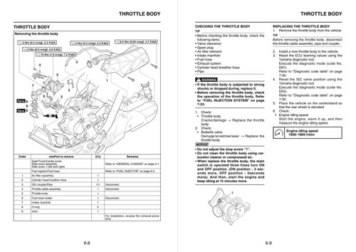 Yamaha 2017 Zuma 125 Service Manual