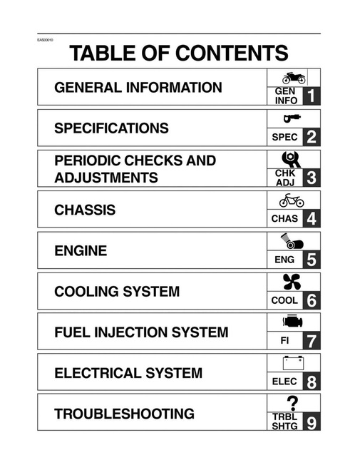 Yamaha 2015 Zuma 50 Service Manual on