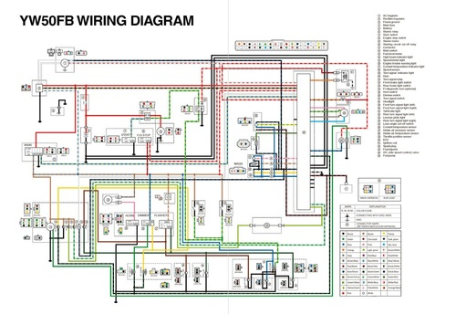 2003 yamaha zuma wiring diagram - wiring diagram system scene-image-a -  scene-image-a.ediliadesign.it  ediliadesign.it