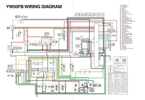 yamaha scooter wiring diagram  wiring diagram cyclestartup