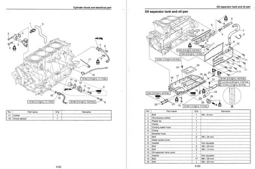 Yamaha 2018 Waverunner VXR Service Manual