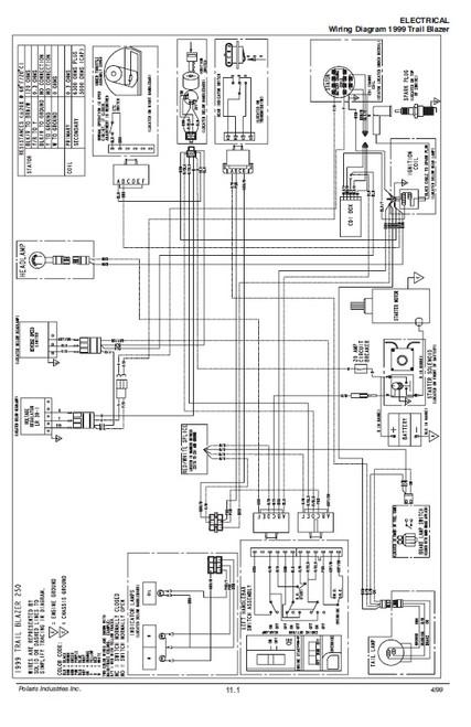 Polaris 2000 Xpedition 425 ATV Service Manual