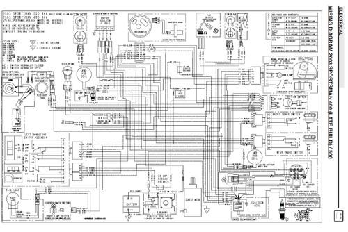 2003 Polaris Predator 500 Wiring Diagram from cdn11.bigcommerce.com