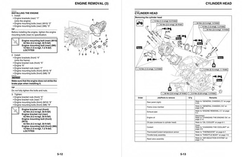 Yamaha 2017 Viking 700 Side-by-Side Service Manual