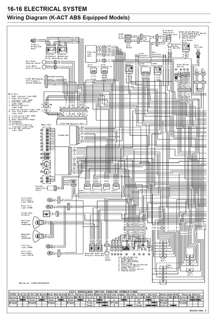 Kawasaki Concours 14 Wiring Diagram - Wiring Diagrams List on