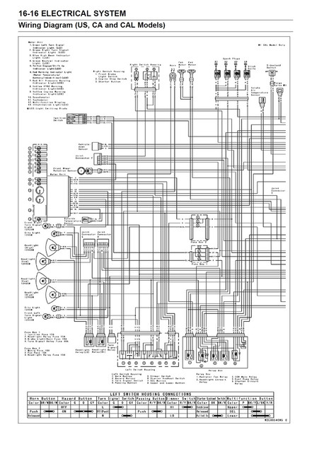 Zx 14r Wiring Diagram - Wiring Diagrams List Kawasaki V Twin Voltage Regulator Wiring Diagram on