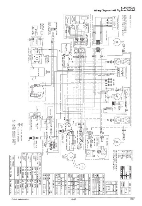 500 Ho Polaris Sportsman 500 Wiring Diagram Pdf