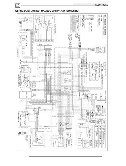 2004 polaris sportsman 700 ignition wiring diagram 2005 330 polaris wiring diagram wiring diagram data  2005 330 polaris wiring diagram