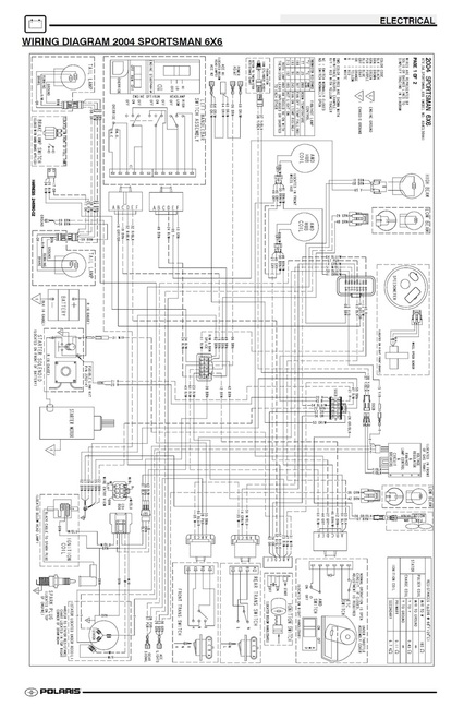 polaris 2005 sportsman 500 6x6 service manual