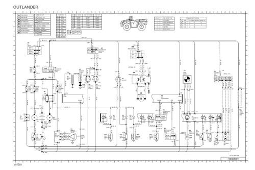 bombardier 2004 outlander max service manual