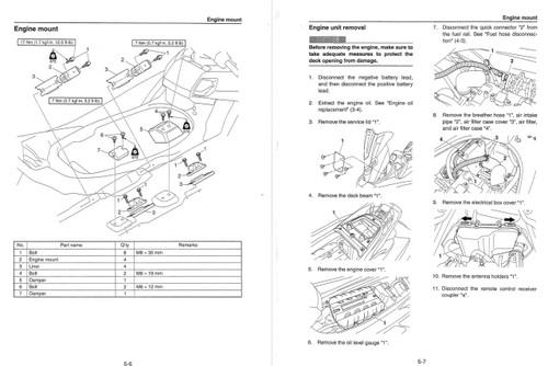 Yamaha 2018 Waverunner FX SVHO Service Manual