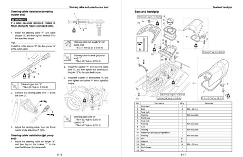 Yamaha 2017 Waverunner GP1800 Service Manual