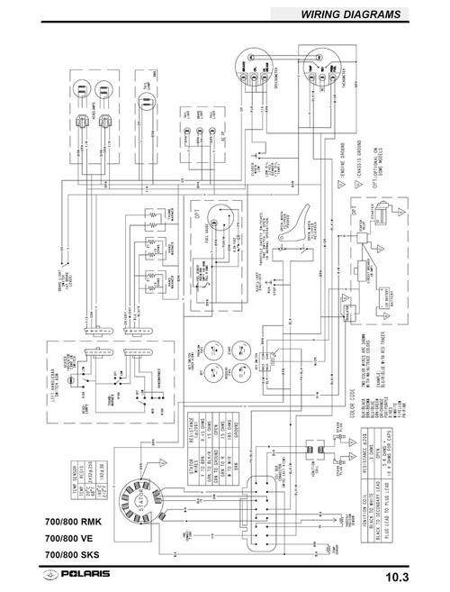 Polaris 2003 800 RMK Snowmobiles Service Manual
