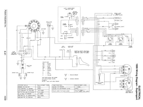polaris 1999 indy 440 xcr service manual