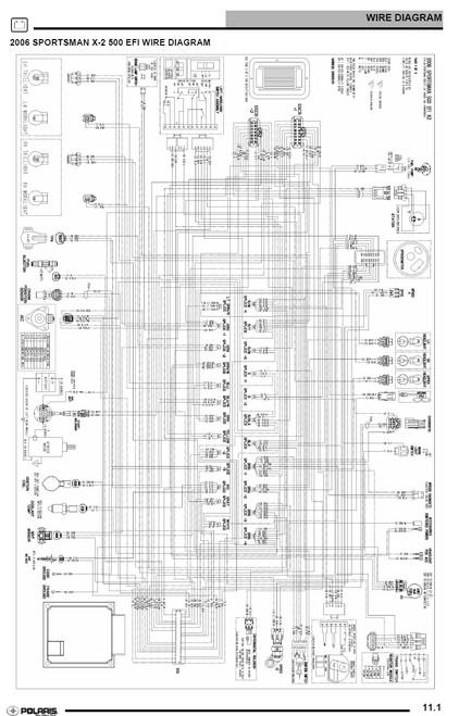 Polaris 500 Efi Wiring Diagram 500 Predator Wiring Diagram