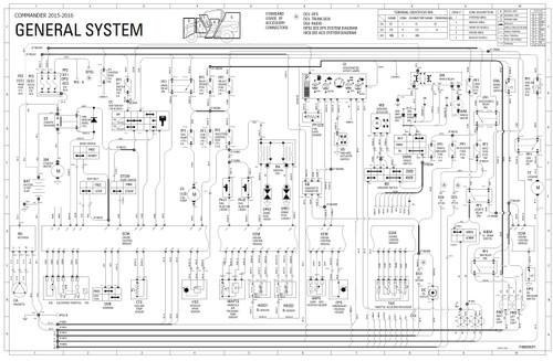 Can-Am 2015 Commander 1000 Service Manual