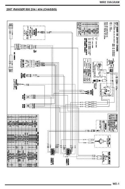 Polaris 2007 Ranger 500 4x4 EFI Service Manual on polaris sportsman 400 wiring diagram, 1992 polaris wire diagram, polaris explorer 400 wiring diagram, polaris sportsman 90 wiring diagram, 2007 polaris 500 parts, 1999 polaris explorer wiring diagram, polaris indy 400 wiring diagram, 2005 polaris ranger wiring diagram, polaris sportsman 700 wiring diagram,