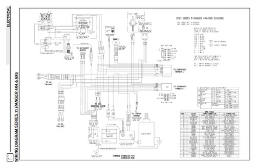 Polaris Ranger Electrical Schematic Wiring Diagram Explained A Explained A Led Illumina It