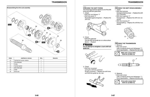 Yamaha 2019 Bolt R-Spec Service Manual