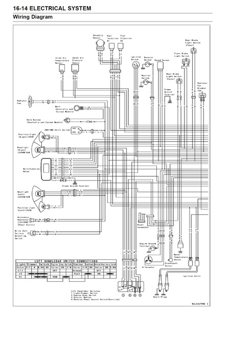 Kawasaki Brute Force 750 Wiring - wiring diagram sockets-hard -  sockets-hard.teglieromane.it | 2005 Kawasaki Brute Force 750 Wiring Diagram |  | Teglie Romane