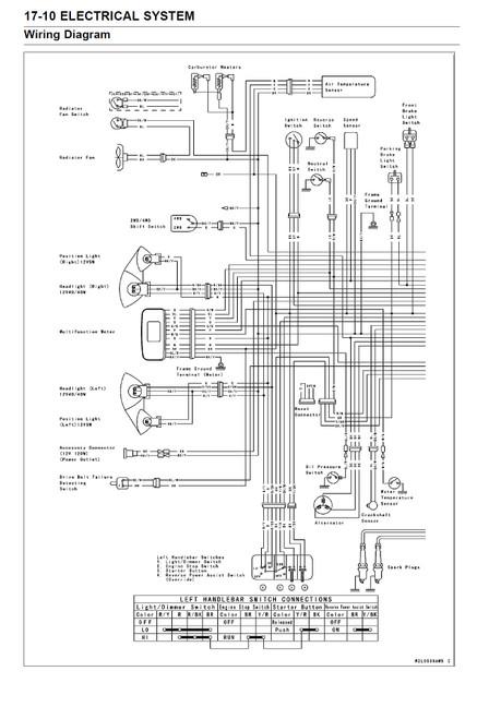 [SCHEMATICS_44OR]  Kawasaki 2008 Brute Force 650 4x4i Service Manual | 2006 Kawasaki Brute Force 650 Wiring Diagram |  | Service Manual Warehouse