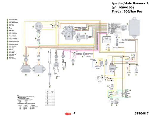 Business & Industrial Arctic Cat M7 EFI 2006 Service/Repair Manual ...