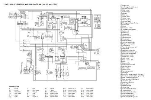 Yamaha 2007 V-Star 1100 Classic Service ManualService Manual Warehouse