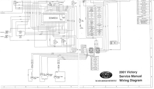 Victory 2001 V92C Deluxe Cruiser Service ManualService Manual Warehouse