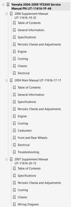 yamaha 2005 yfz450 service manual