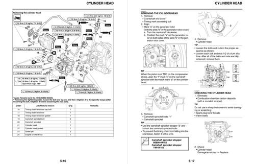 Yamaha 2018 X-MAX 300 Service Manual