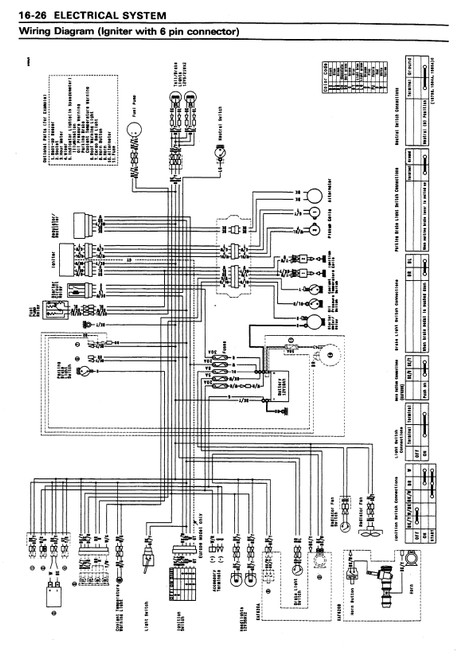 Kawasaki 1998 Mule 2500 Service Manual