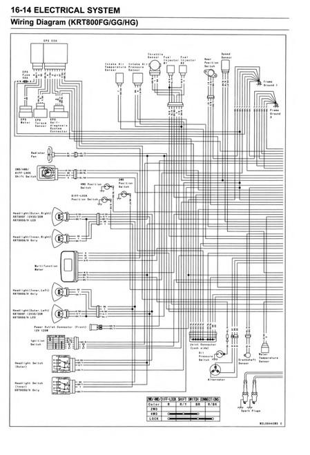 2015 Kawasaki Teryx Wiring Schematic Wiring Diagram Way United A Way United A Maceratadoc It