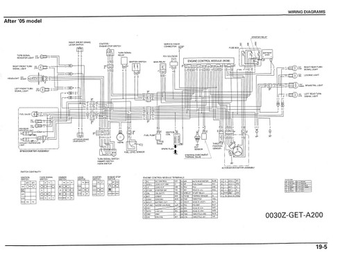 Honda 2002 CHF50 Metropolitan Scooters Service ManualService Manual Warehouse