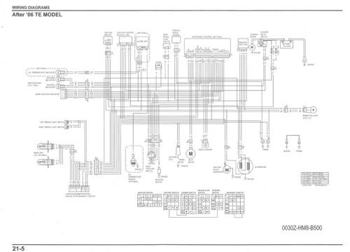 Honda 2007 TRX 250 ATV Service ManualService Manual Warehouse